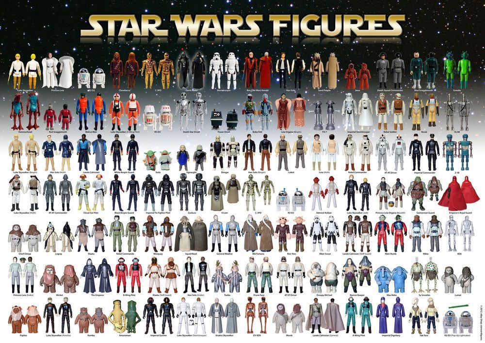 Star Wars Vintage Action Toy Checklist Reference Poster 98 Figures 1977 85 Sr A3 Vintage Star Wars Toys Vintage Star Wars Figures Vintage Star Wars