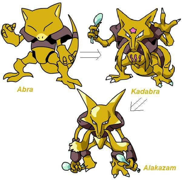 abra evolution with images mario characters