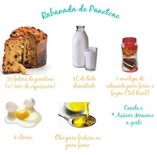rabanada-panetone