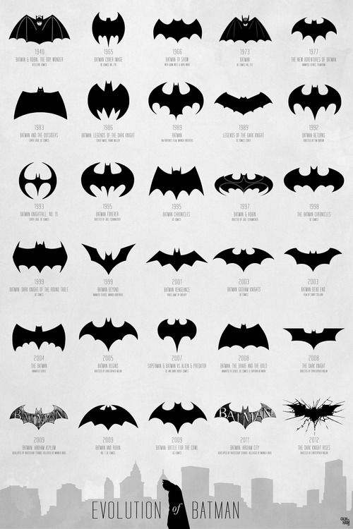 Evolution of the Batman Logo, 1940 - Present According to this infographic, the logo of Batman has been redesigned 30 times since its inception in 1940. This graphic, created by the design firm Calm the Ham, traces the evolution of the Batman logo from its earliest iterations in the comics of the 1940s through its use in Adam West's delightfully campy TV take in the 60s, Frank Miller's dark graphic novels in the 80s, and George Clooney and his nipple suit in the 90s, and ends with the…