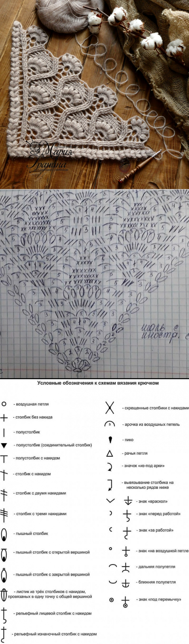 Photo of шарфики-митенки-пончо