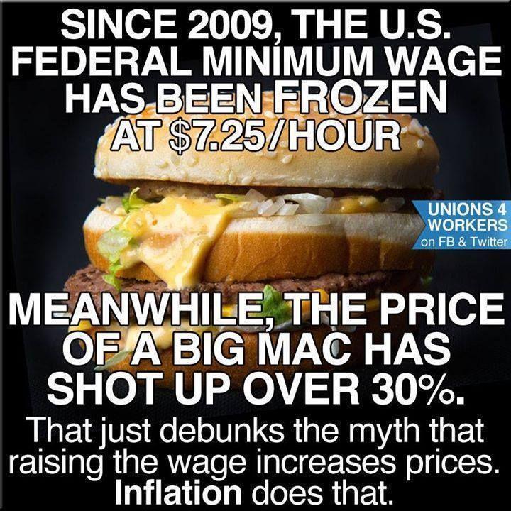 Raising Minimum Wage Meme