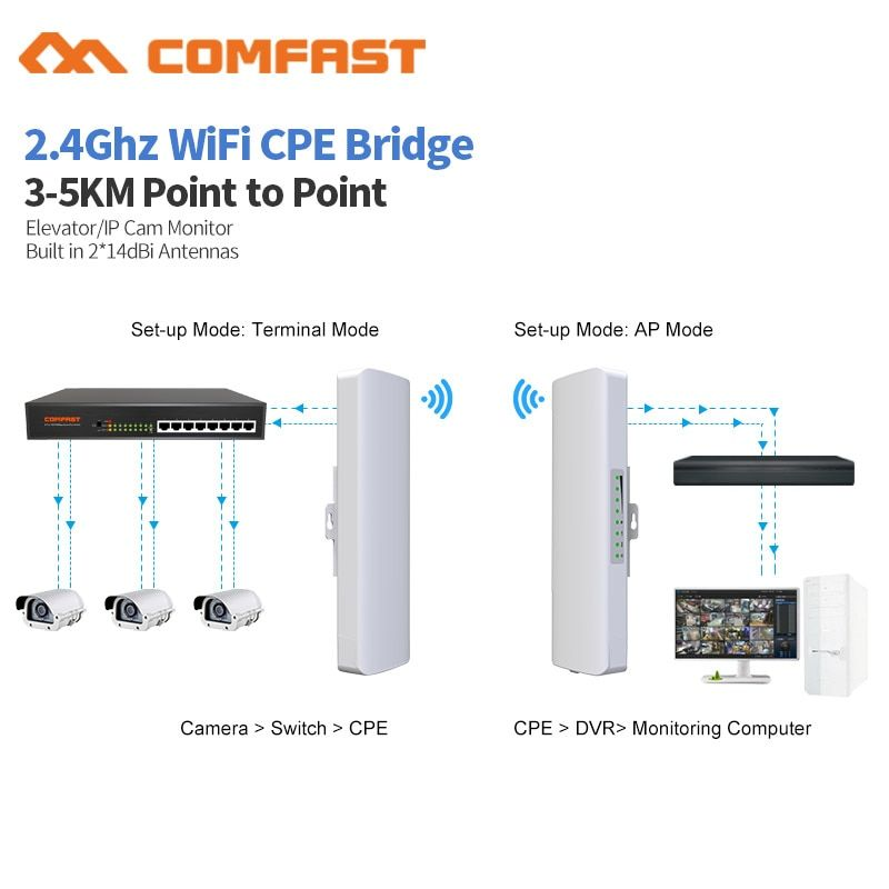 2Pcs 300Mbps 2 4G Outdoor CPE Router Wi-fi Access Point WDS