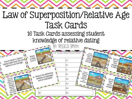 Law of Superposition/Relative Age Task Cards + Student