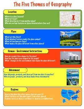 Five Themes of Geography Chart | Teacher ideas and Lessons ...