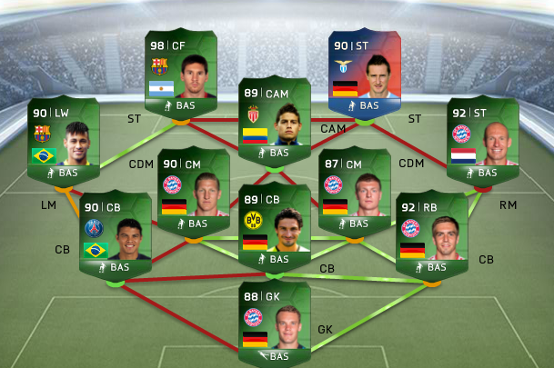 Fifa 14 Ultimate Team Team Of The Tournament Http Www Easports Com Fifa News Updates Gameplay Article Fifa 14 Ultimate Fifa Ultimate Team Fifa Tournaments