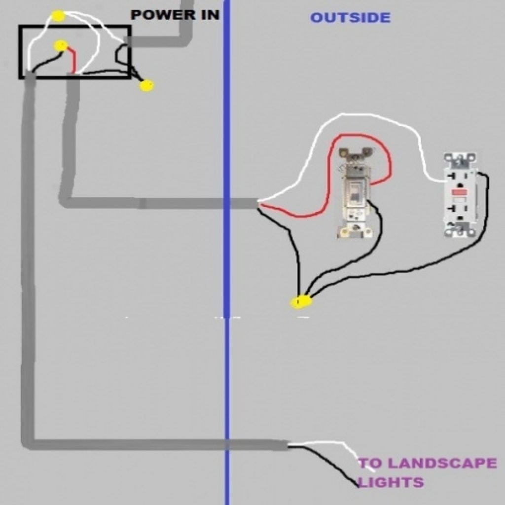 electrical outlet wiring black white | Wiring Diagram | Wiring ...