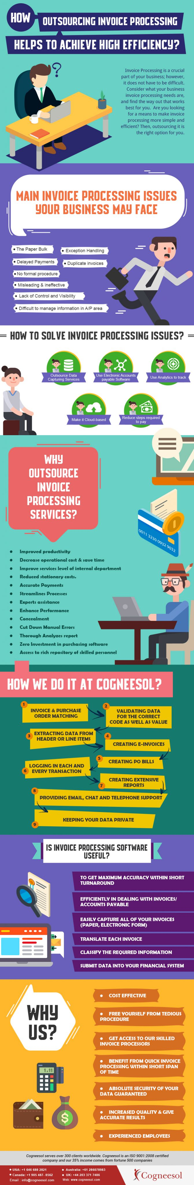 How Outsourcing Invoice Processing Helps To Achieve High Efficiency - Outsource invoice processing