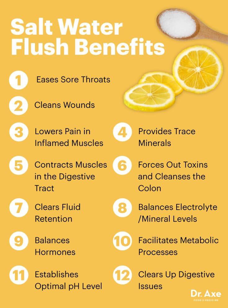 Salt Water Flush Recipe In 2020 Salt Water Flush Stomach Cleanse Herbal Colon Cleanse