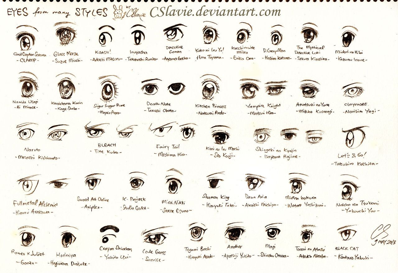 Eyes from many styles reference sheet by cslavie on deviantart