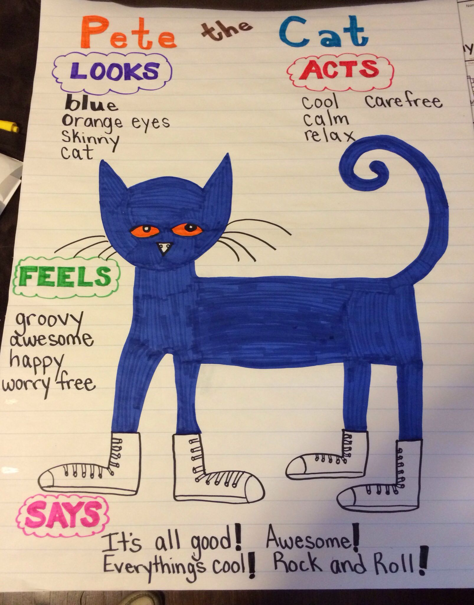 Pete The Cat Character Chart
