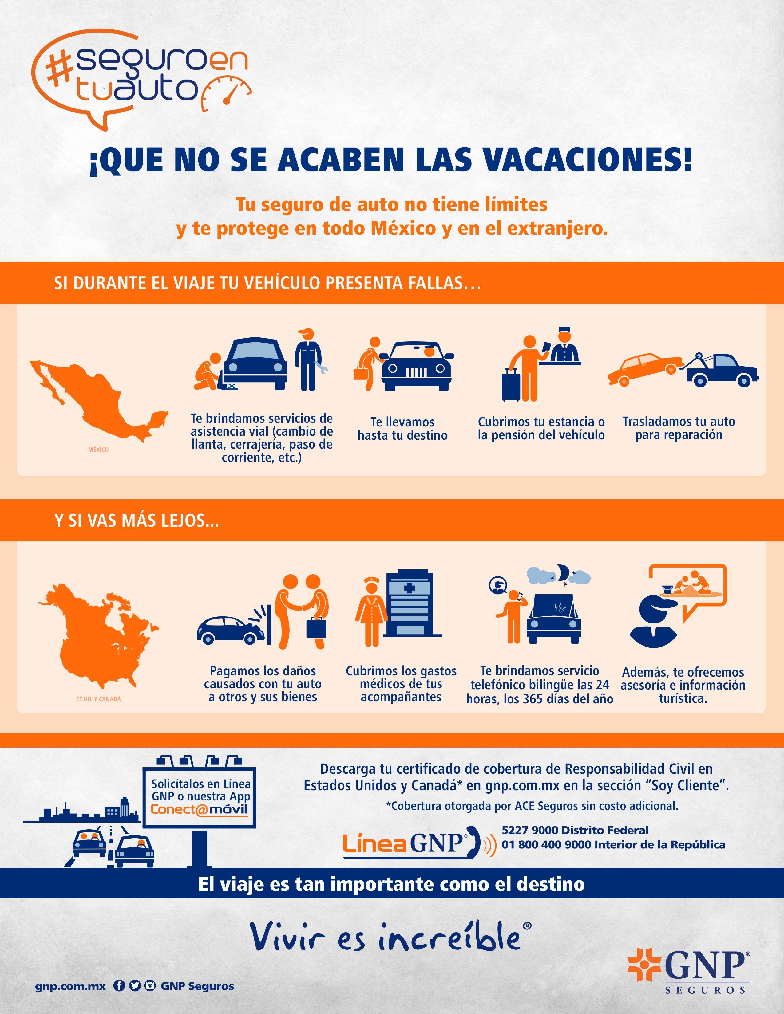 Infografía para GNP Seguros. Seguro en vacaciones. | My Portfolio ...