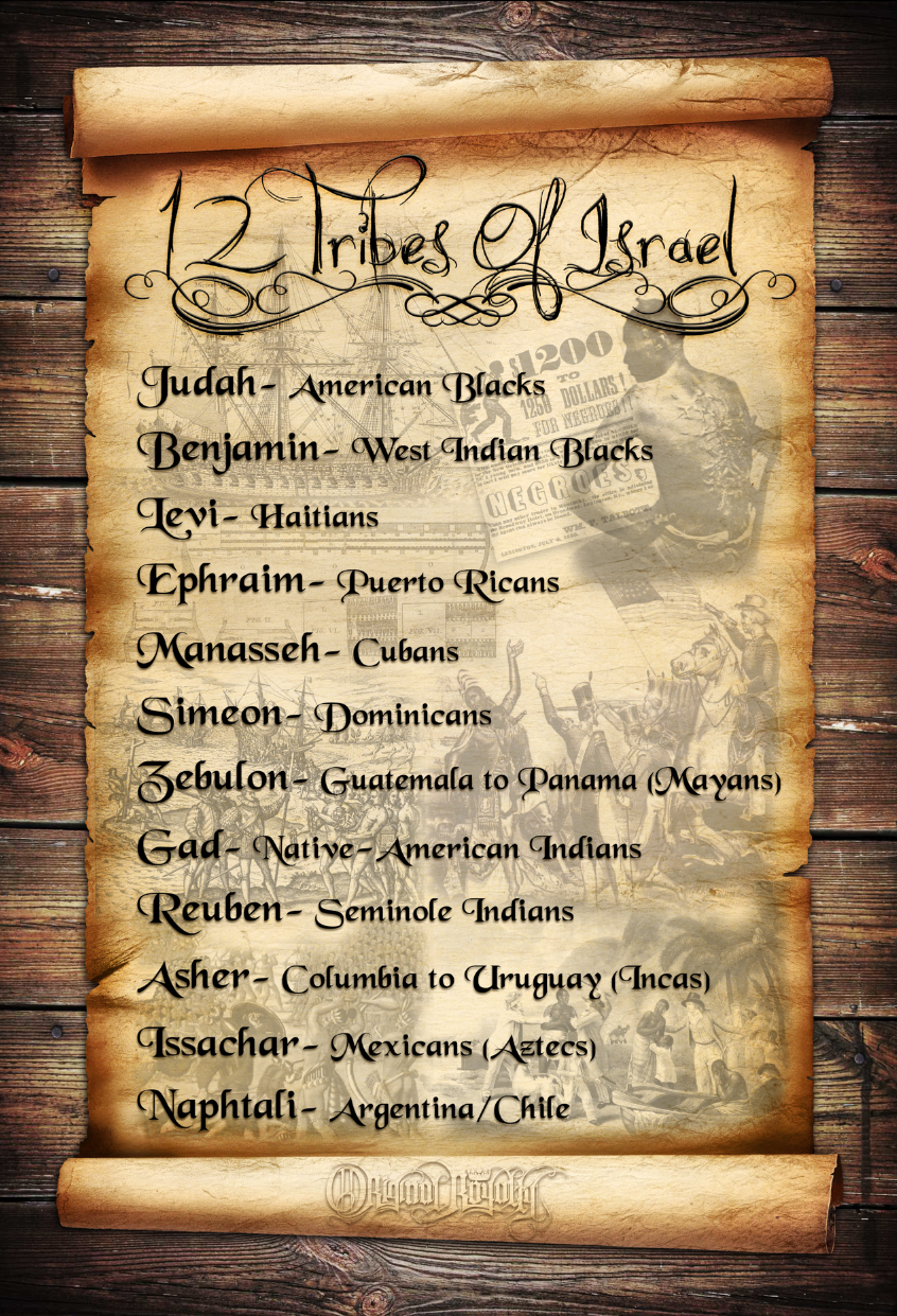 Hebrew Israelites 12 Tribes Chart : hebrew, israelites, tribes, chart, Tribes, Poster, Original, Royalty, Black, Hebrew, Israelites,, Bible, History,, Israelites