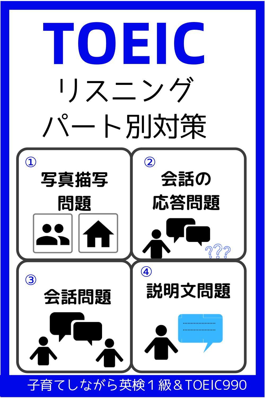 新形式toeicのリスニングで高得点をとるためのコツ eigo life 英語 リーディング 英単語 toeic 勉強