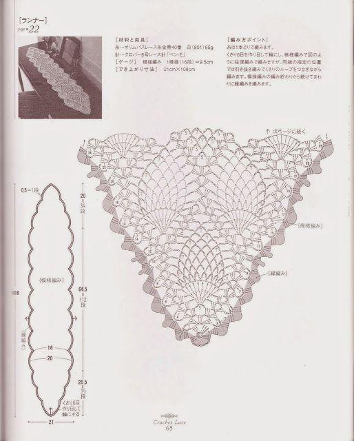 PATRONES GRATIS DE CROCHET: Patrón elegante camino de mesa crochet ...
