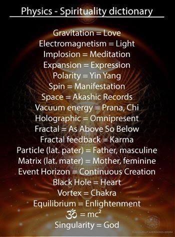 Spiritual physics…