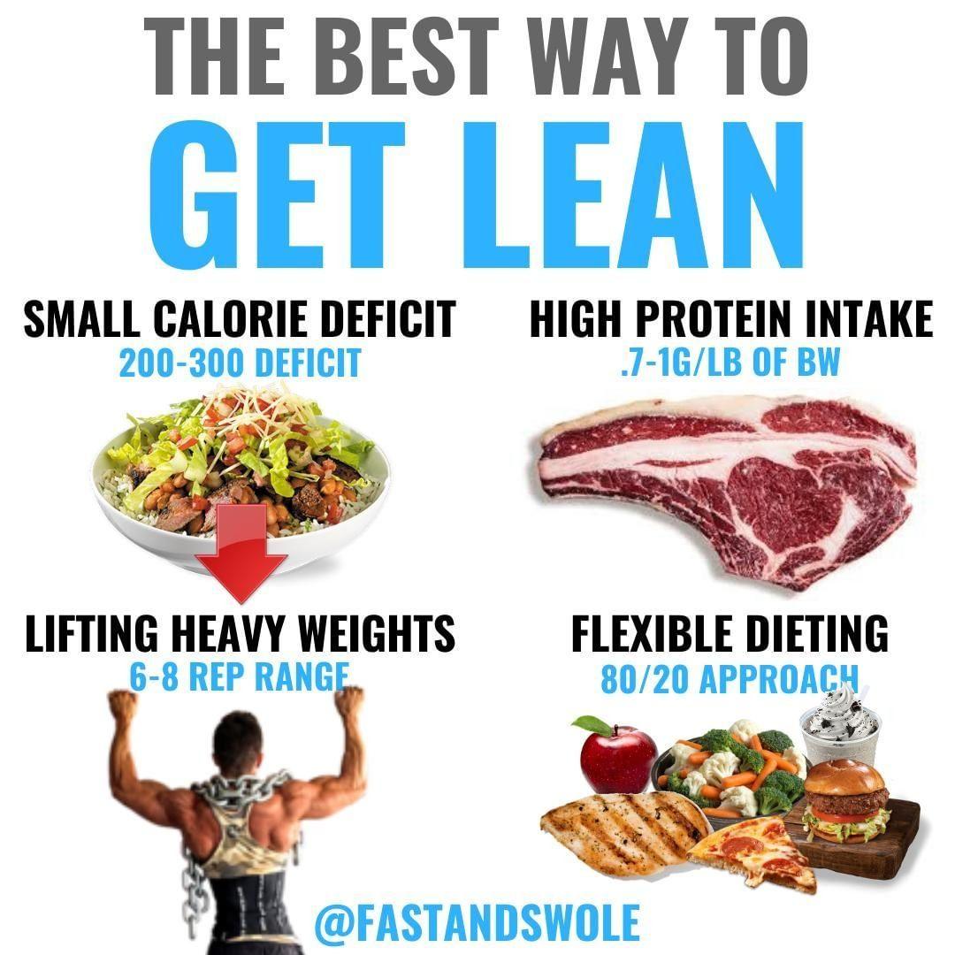 best diet plan to get lean