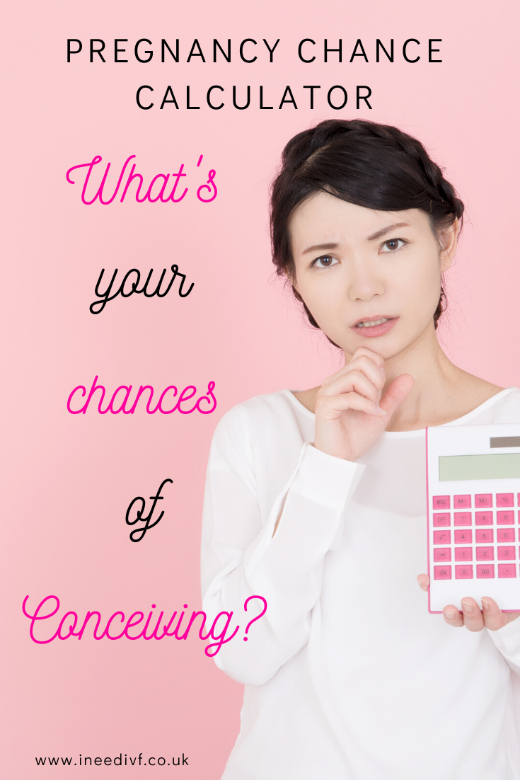 Everyone has read the same old 'WRONG' statistic that you have a 20% chance per cycle of conceiving. This is misleading at the nicest and at worst puts people in the wrong mindset.  This pregnancy chance calculator explores your odds of conceiving from a more accurate standpoint. But makes it easy for you. Put in your age and how long you have been TTC for and out pops your chance to conceive this cycle, in 12 months and in 24 months.  #TTC #PregnancyChances #ChanceOfConceiving #OddsOfPregnancy