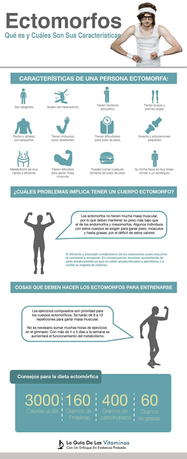 Dieta para aumentar masa muscular ectomorfo