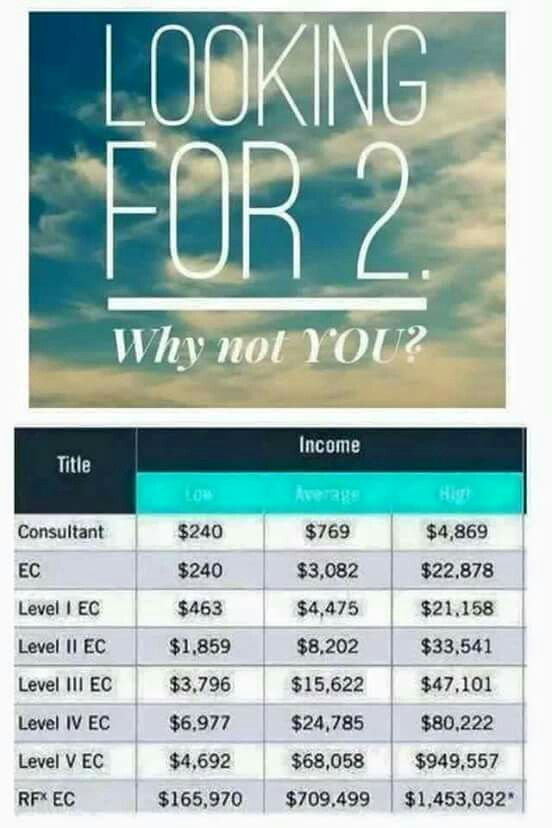 Make some money? Heck, yeah!