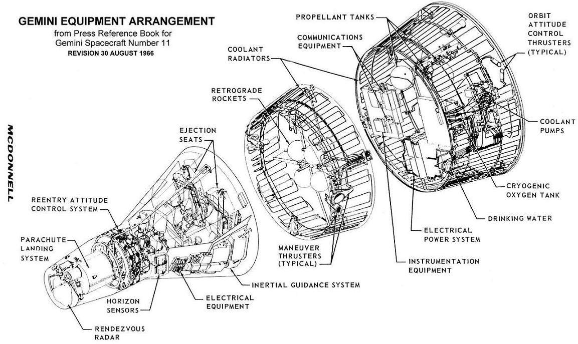 gemini reentry capsule