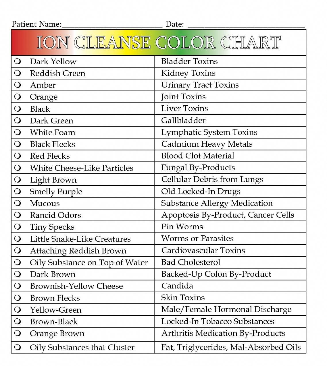 Ion cleanse color chart healthydetoximmunesystem also healthy detox rh pinterest