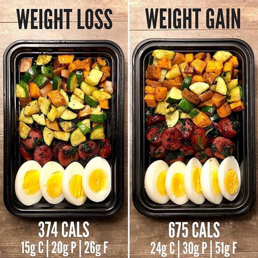 Weight Loss Vs. Weight Gain Meals . *Swipe to see all Five ideas and below for full details!💫🍱 ⠀ 💪De...