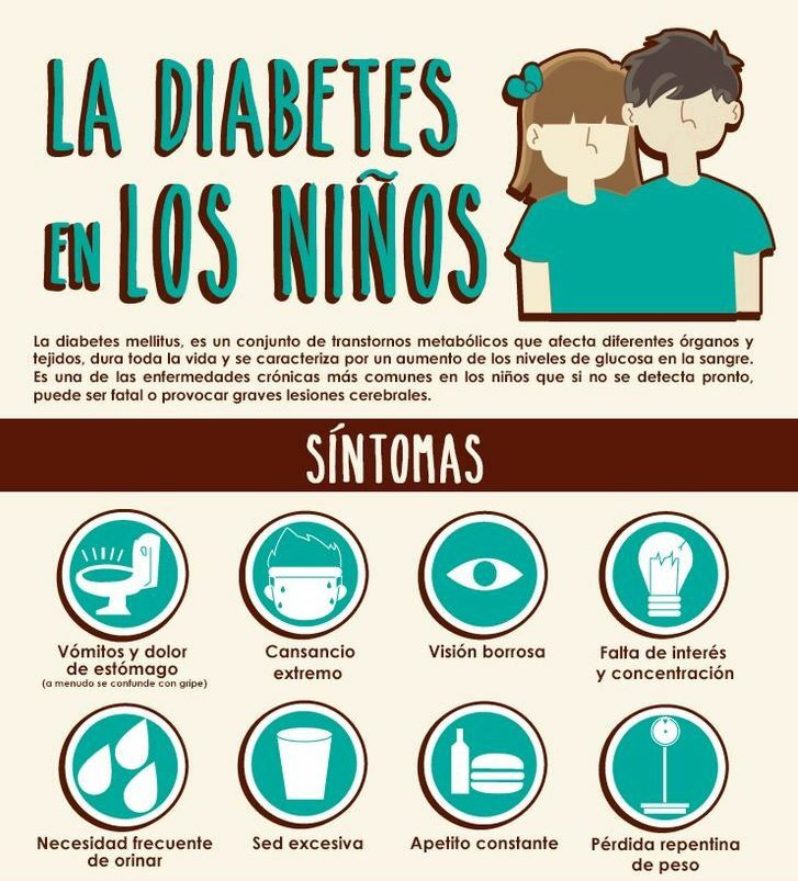 micción frecuente de diabetes que afecta la vida