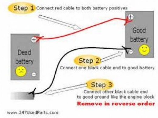 If You Really Want To Do Diy Jump Start Please Follow Steps Here For Professional Grade Service Call Fastfix At 81145500 24hrs Car Battery Replacement Diy