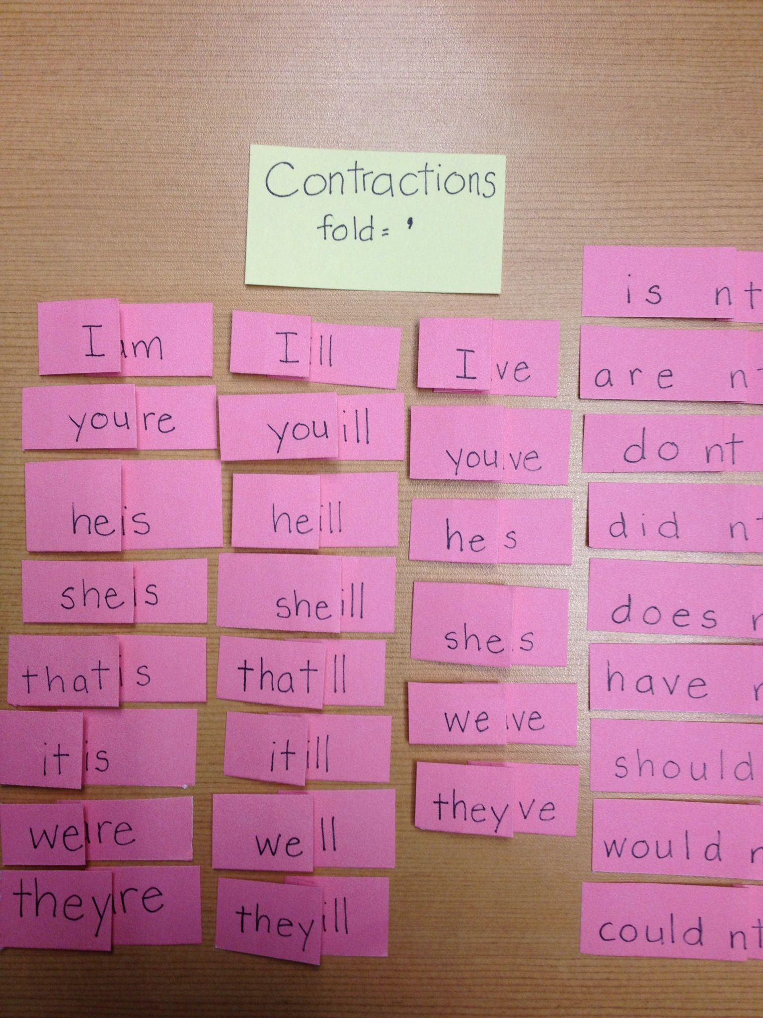Foldable Contractions