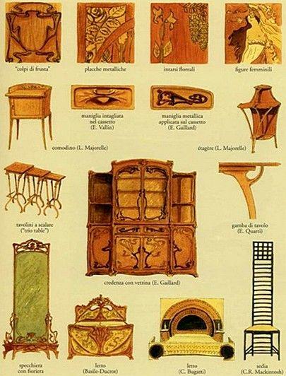 Architetto di leo leonardo stili di arredamento dal for Stili mobili antichi