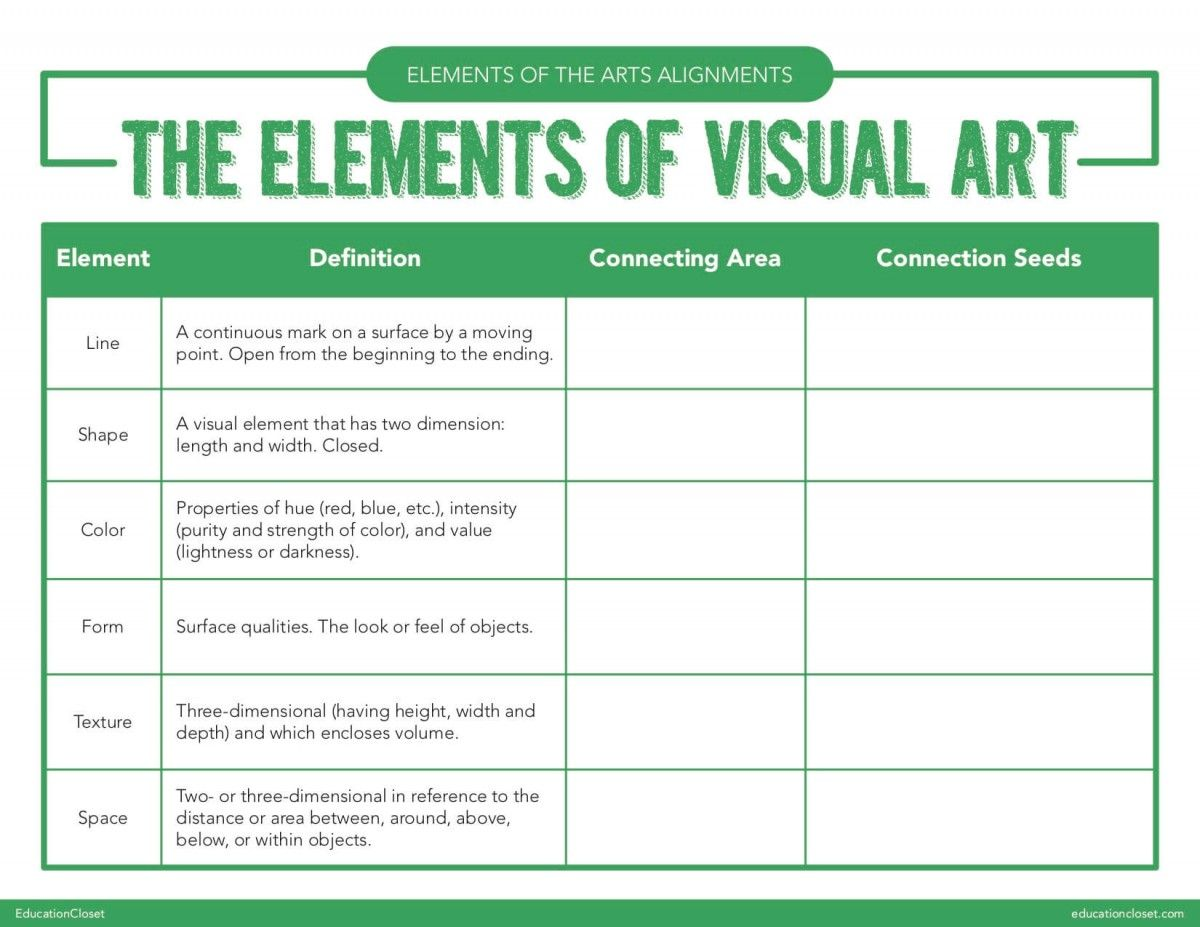 Elements Of The Arts Access And Alignment With Images