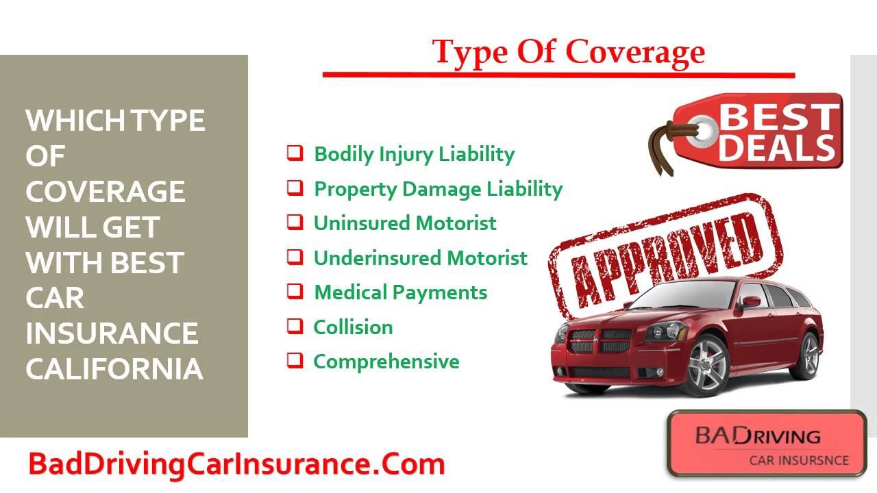 Insurance Car Insurance Tips Car Insurance Affordable Car Insurance