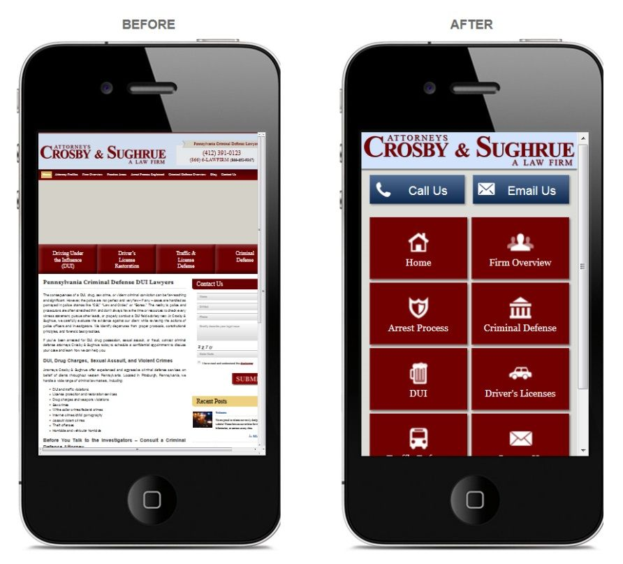 Why Every Small Business Needs A Mobile Website To Remain A Step Ahead