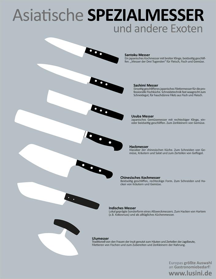 Infografik Messer Messer Kuchentipps Kuchen Helfer