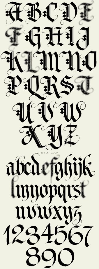Image Result For Numbers In Old English Calligraphy Caligrafia