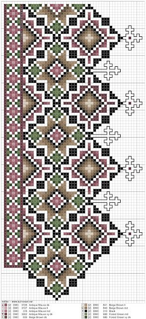 Bunad, Smykker, vev & rosemaling: Bunad