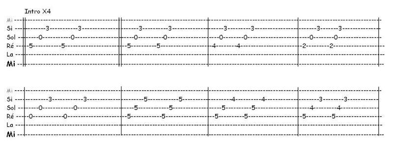 partition guitare electrique facile