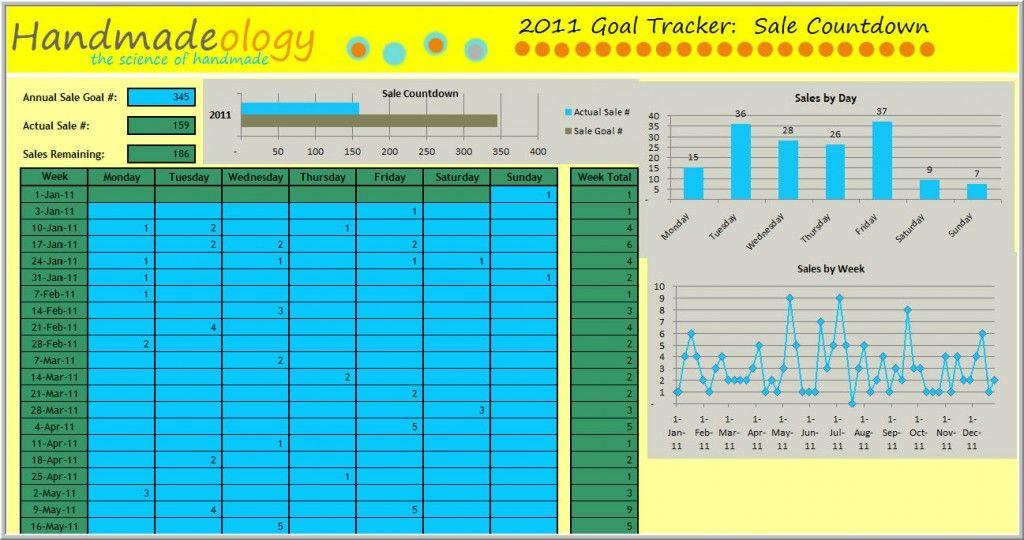 Grab Your Free 2012 Etsy Sales Goal Tracker Spreadsheet Goal