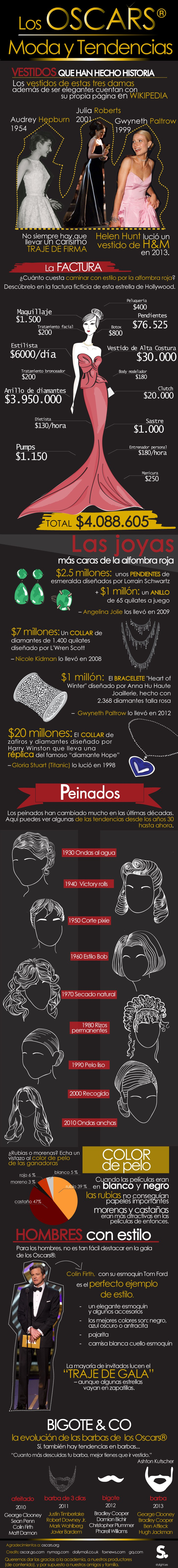 Oscars Moda Y Tendencias Infografia Infographic Learning Spanish Ap Spanish Language Spanish Classroom Activities