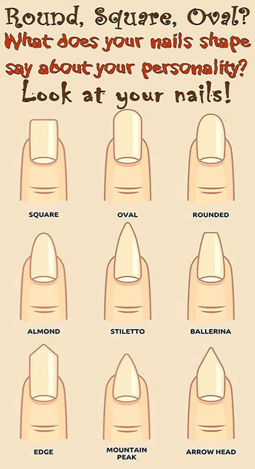 Round, square, oval? What does your nails shape says about