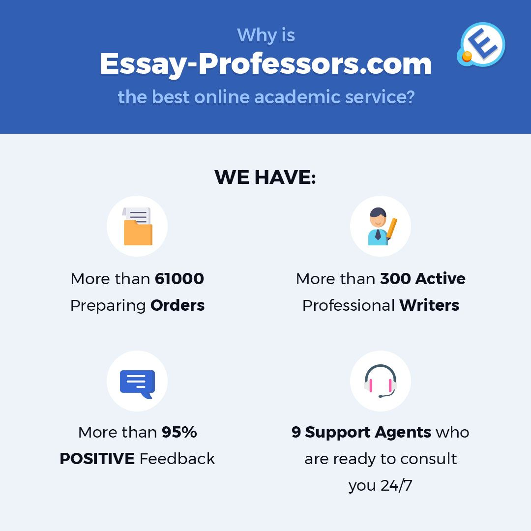 Essay professors