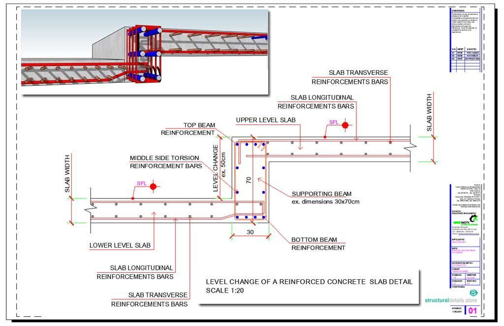 Reinforced Concrete Slab Level Change Detail In 2019