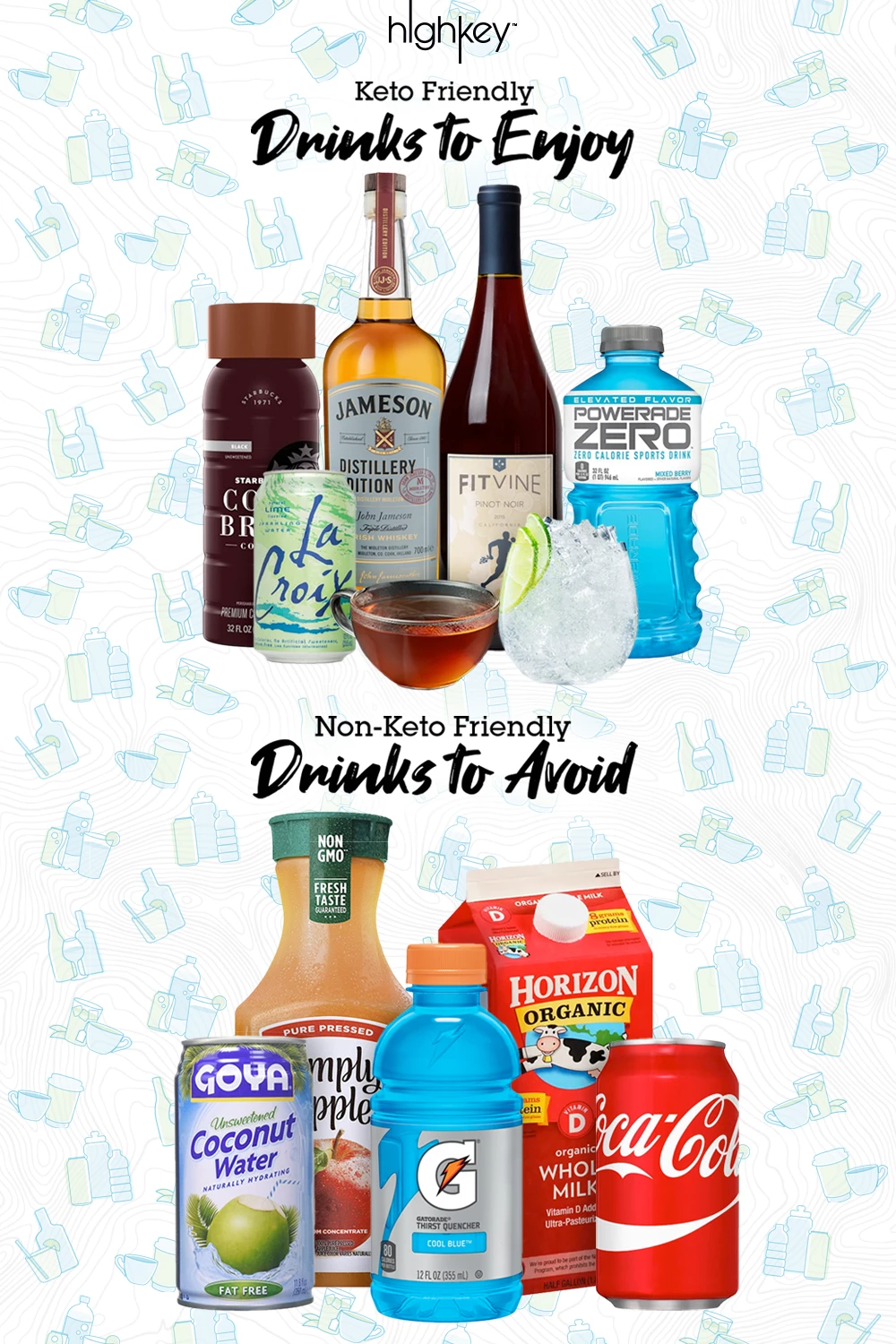 Low Carb, Keto Friendly Drinks What Can You Drink on a