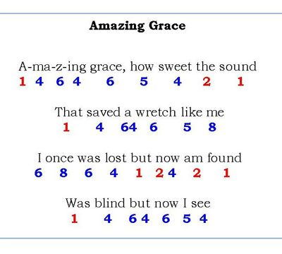 Amazing Grace With Images Piano Lessons For Kids Harmonica