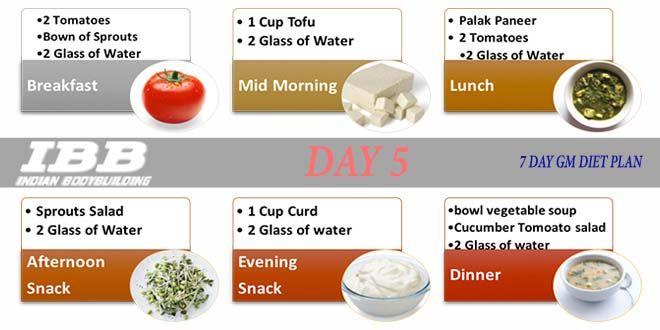 diet plan for indian bodybuilder