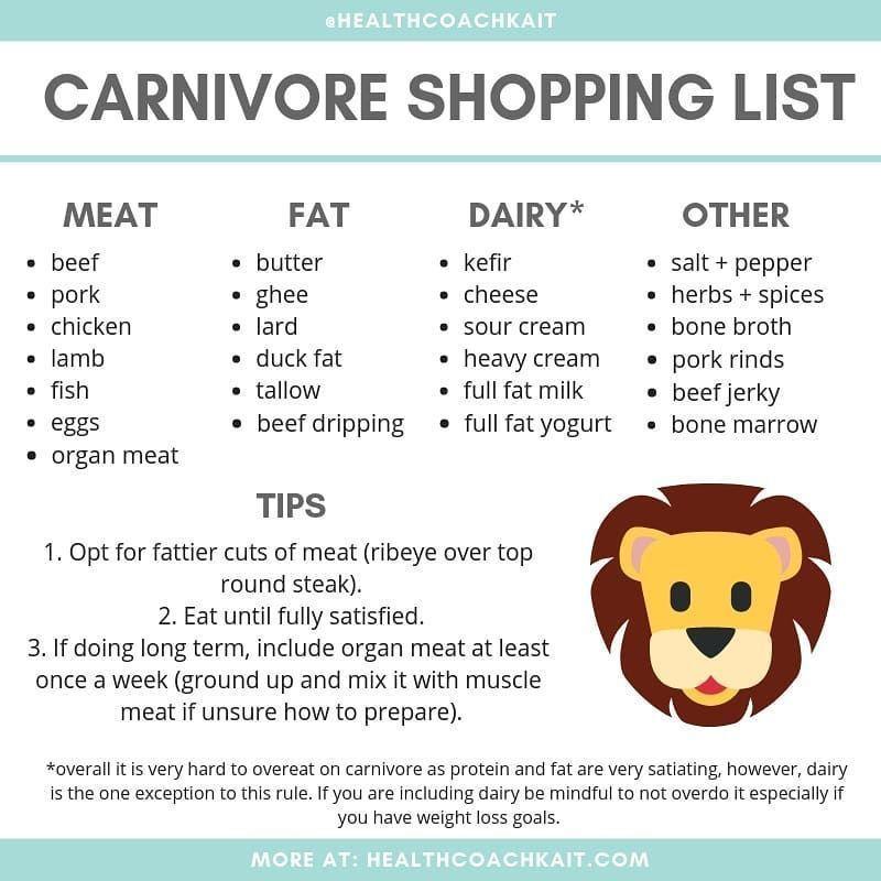 Kait Tier Based Nutrition Auf Instagram Es Kann Ziemlich Gerade Scheinen Uns Auf Einige Was Sie Meat Diet Lion Diet Carnivores