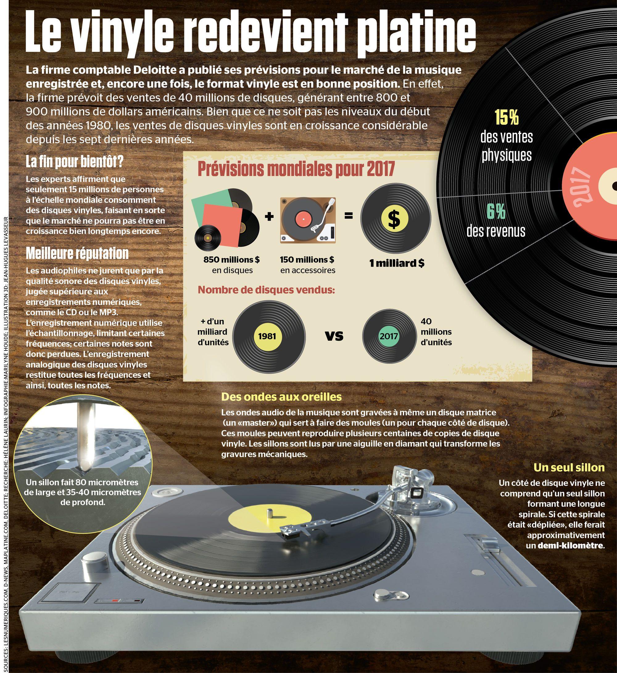 Hobbies Worksheet In French