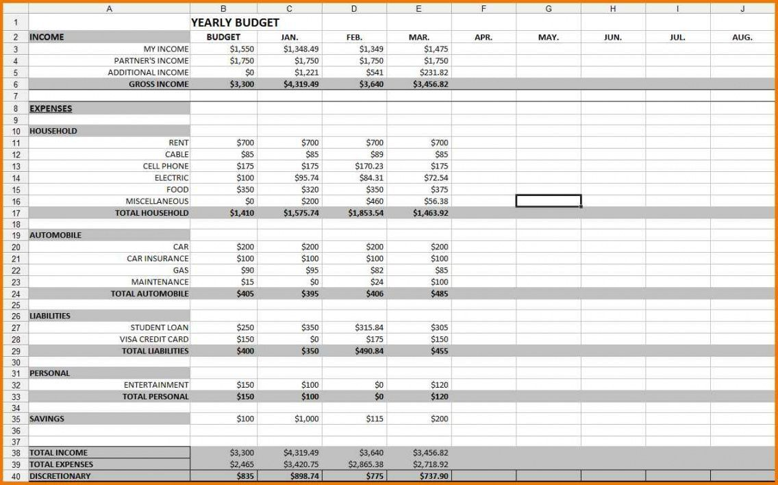 Explore Our Sample Of Zero Based Budget Template For Business Budget Spreadsheet Excel Budget Template Spreadsheet Template
