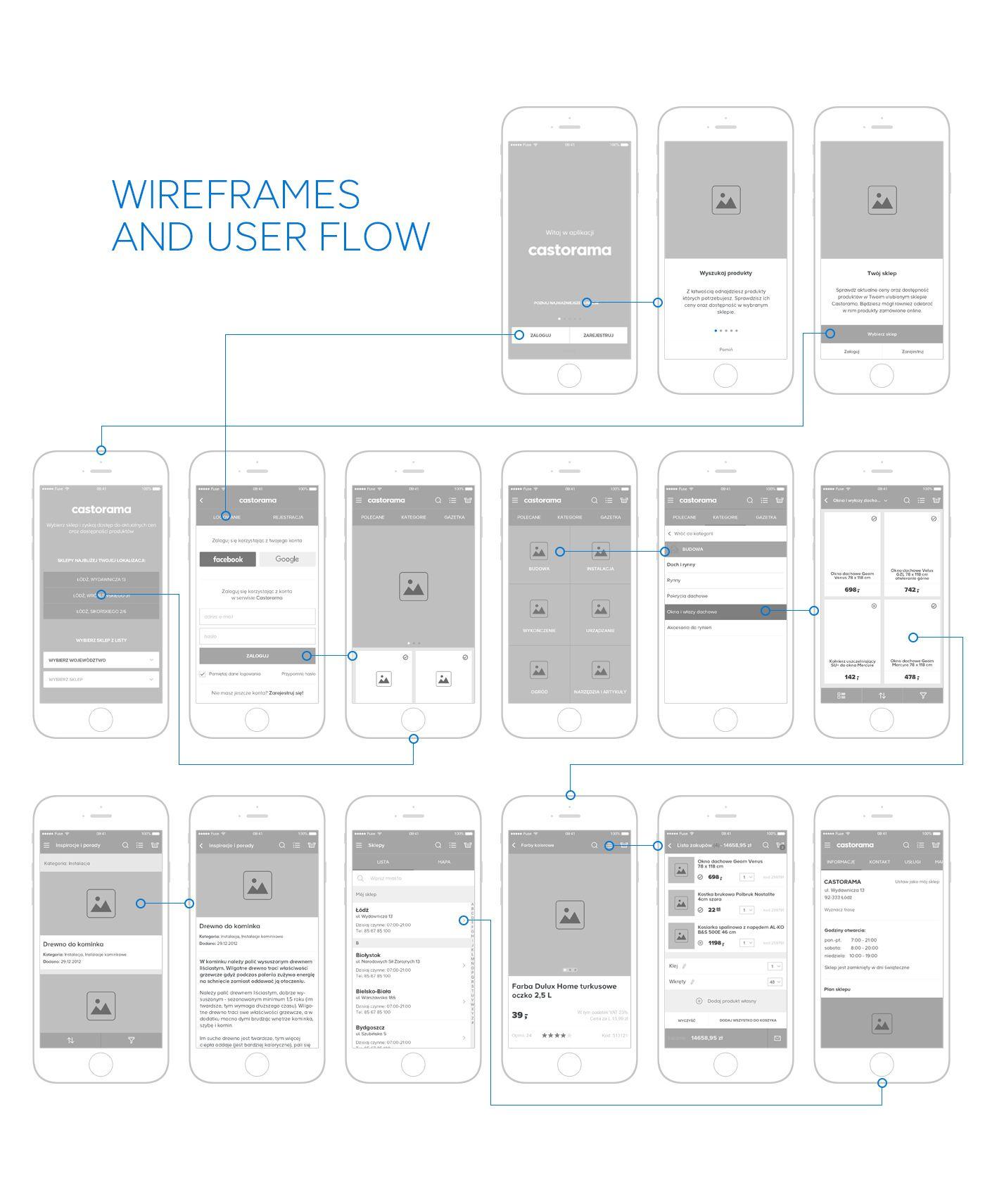 Castorama Mobile App On Behance App Design Layout Wireframe Design App Design